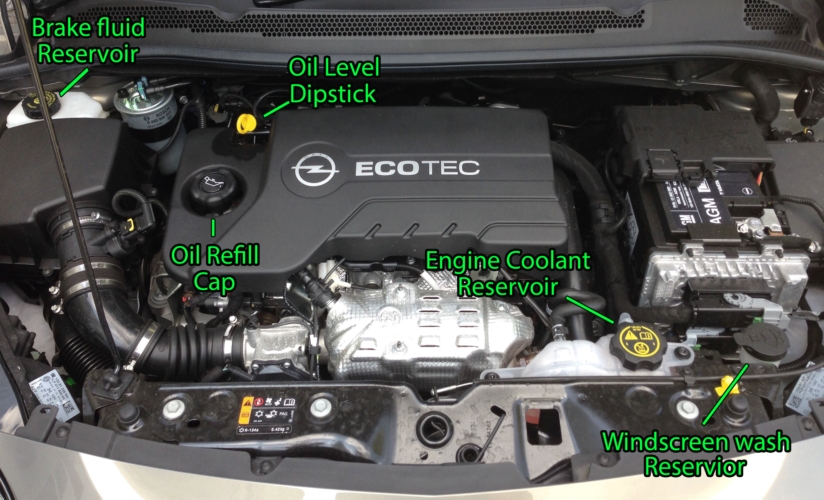 It is a photo of Monster Car Engine Parts Labeled